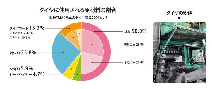 有限会社 髙橋商事